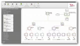 Feller logiciel de planification zeptrion for Logiciel plannification